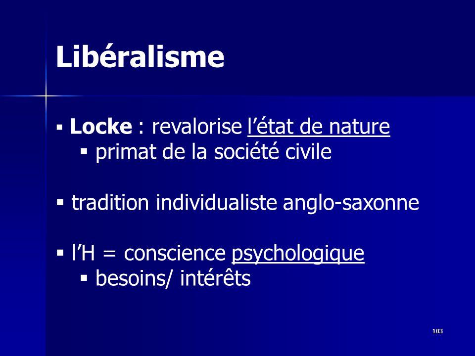 Libéralisme primat de la société civile