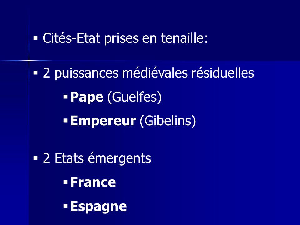 Cités-Etat prises en tenaille: