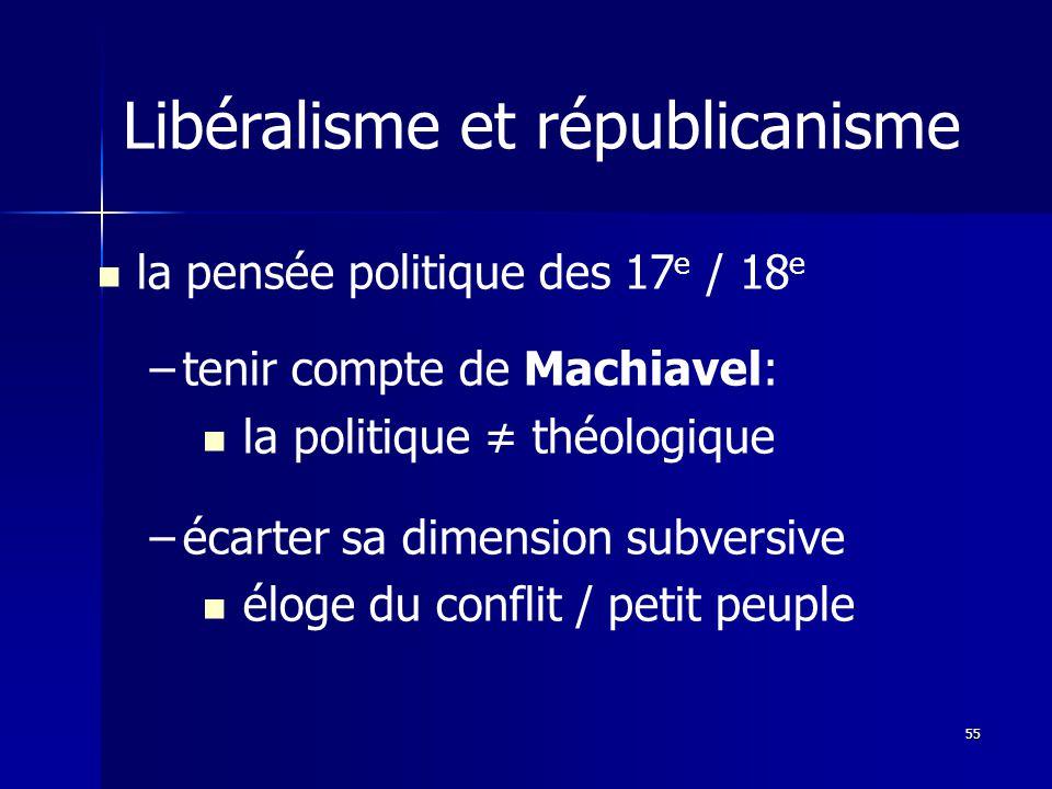 Libéralisme et républicanisme