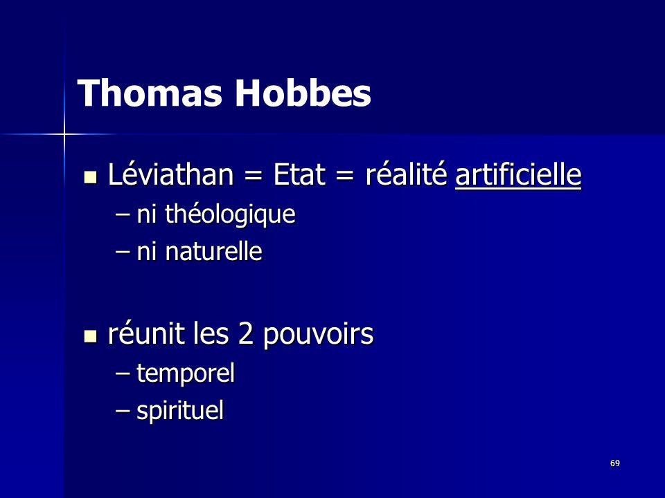 Thomas Hobbes Léviathan = Etat = réalité artificielle
