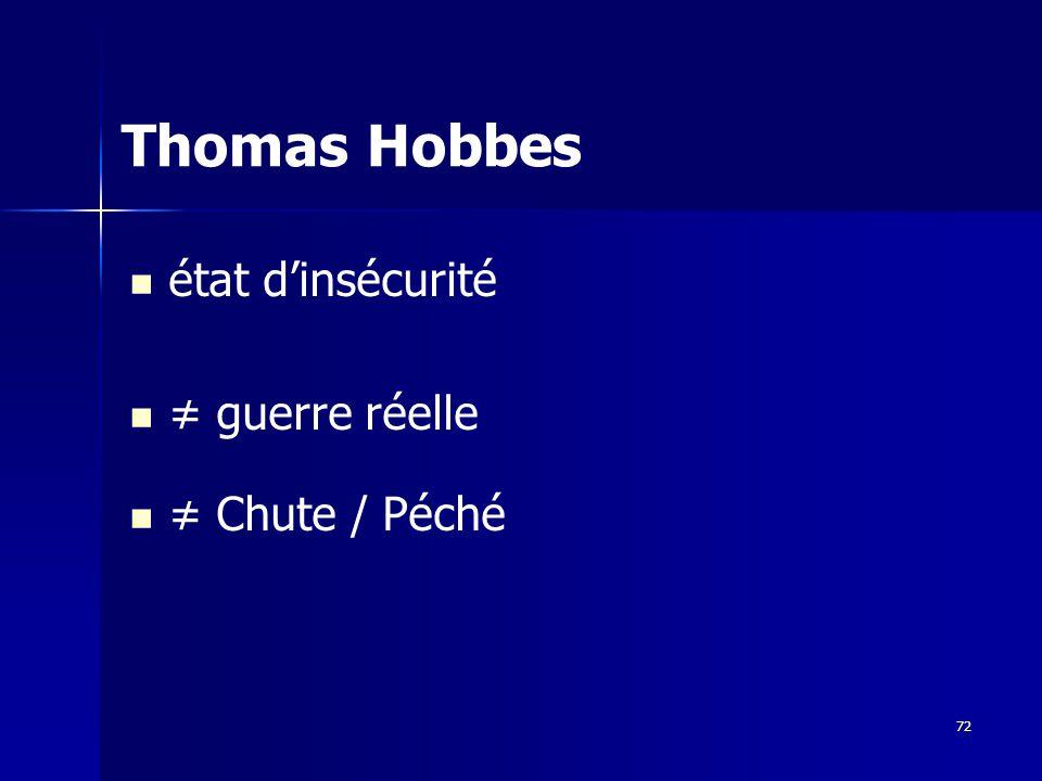 Thomas Hobbes état d'insécurité ≠ guerre réelle ≠ Chute / Péché
