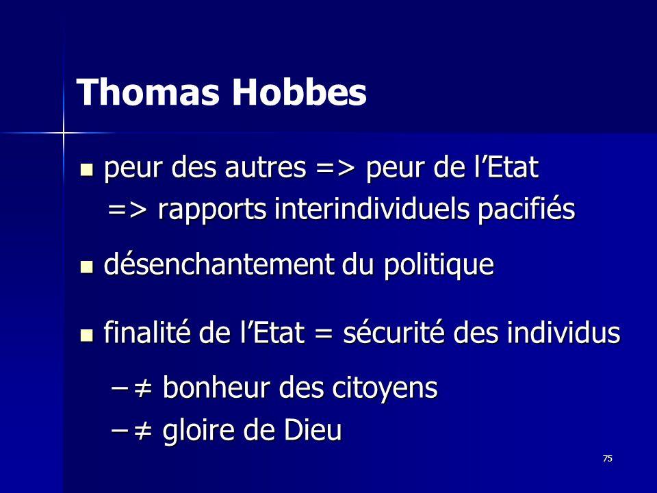 Thomas Hobbes peur des autres => peur de l'Etat