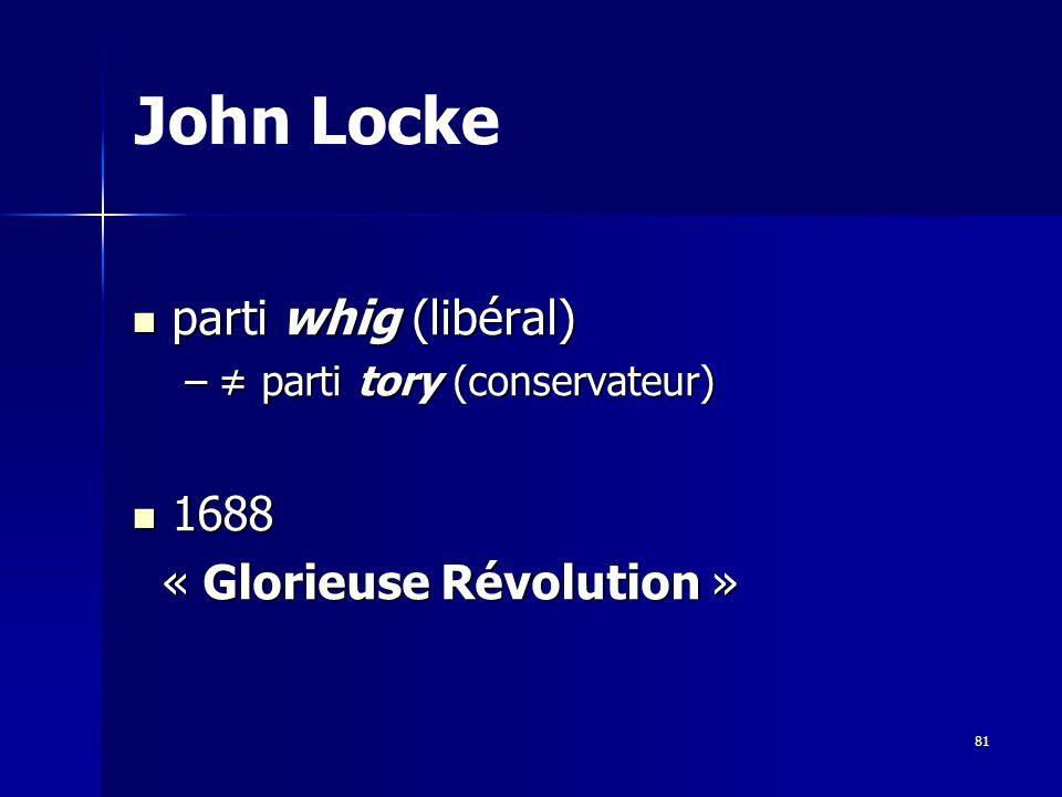 John Locke parti whig (libéral) 1688 « Glorieuse Révolution »