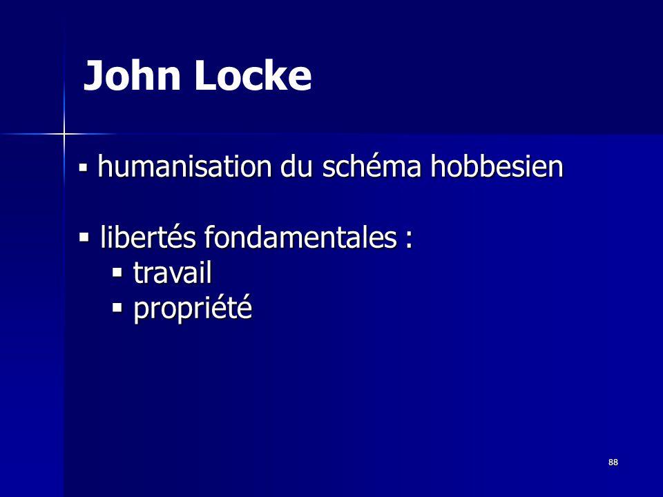 John Locke libertés fondamentales : travail propriété