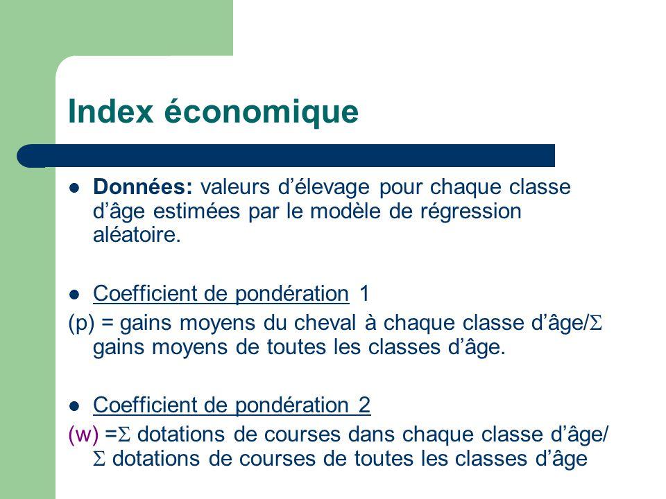 Index économique Données: valeurs d'élevage pour chaque classe d'âge estimées par le modèle de régression aléatoire.