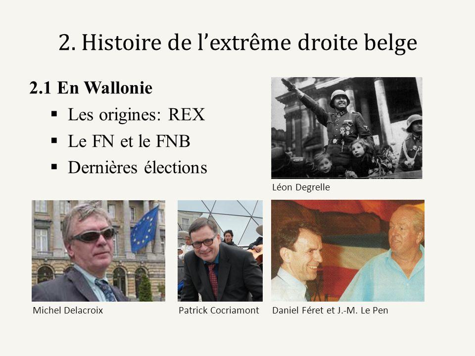 2. Histoire de l'extrême droite belge