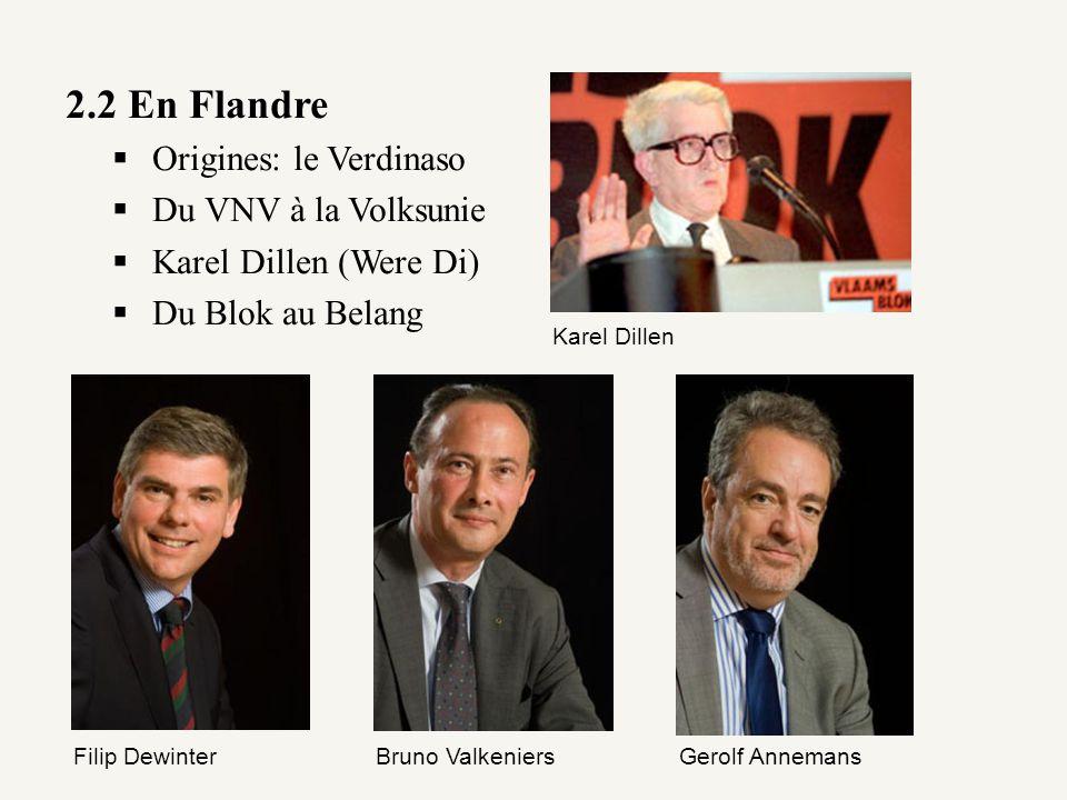 2.2 En Flandre Origines: le Verdinaso Du VNV à la Volksunie