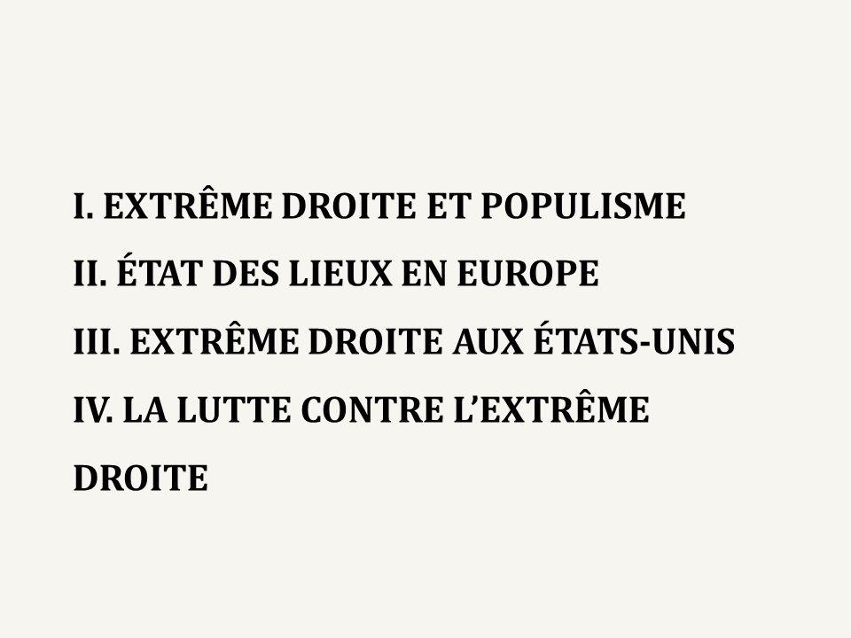 I. EXTRÊME DROITE ET POPULISME II. ÉTAT DES LIEUX EN EUROPE III