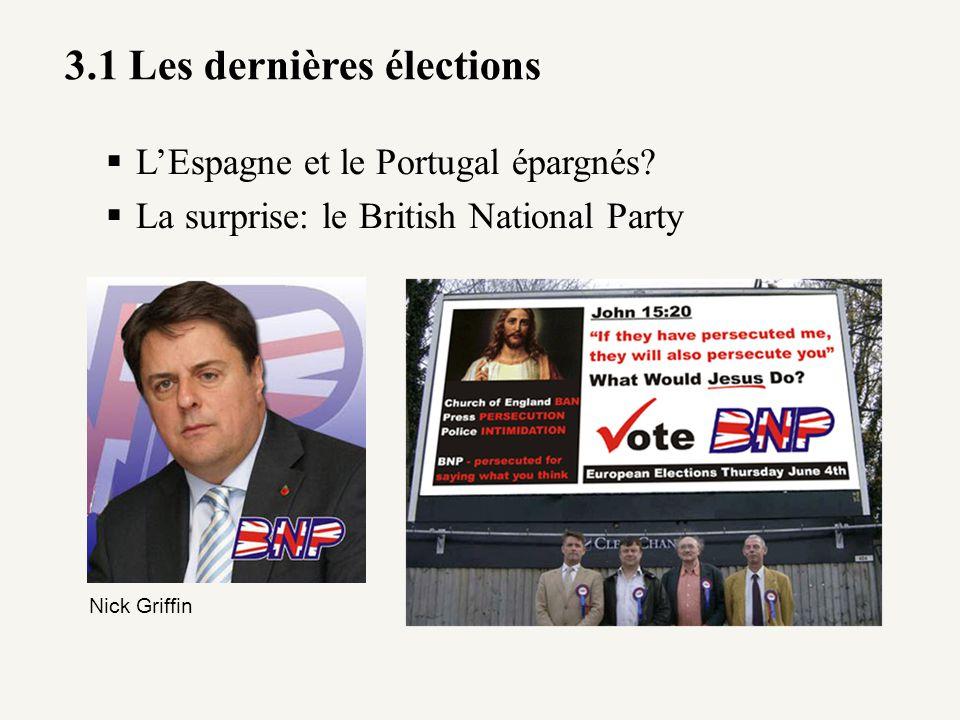 3.1 Les dernières élections
