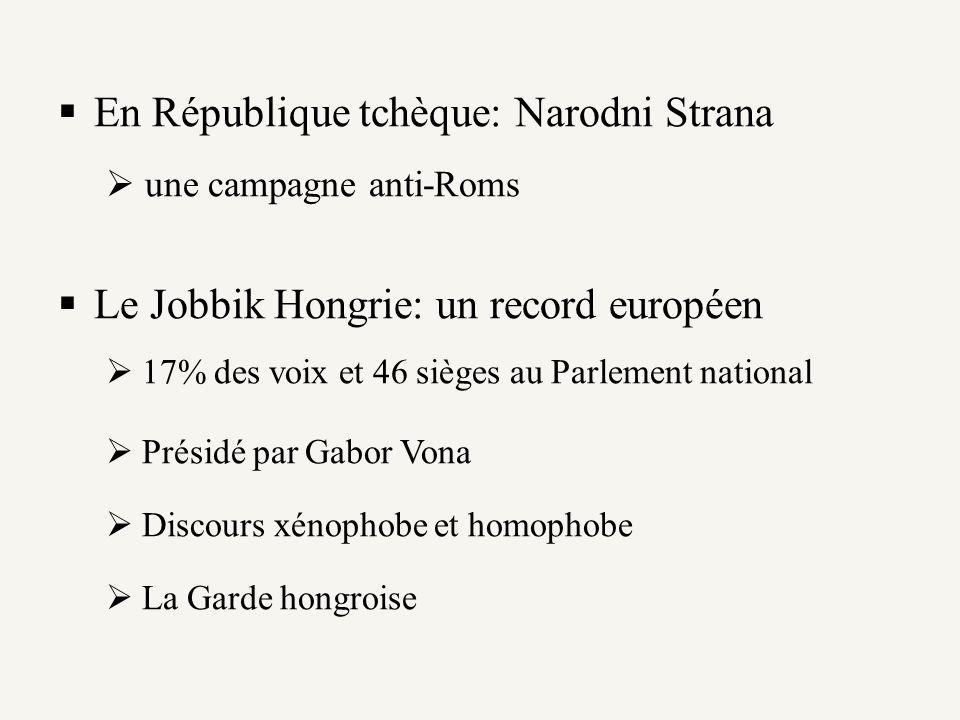En République tchèque: Narodni Strana