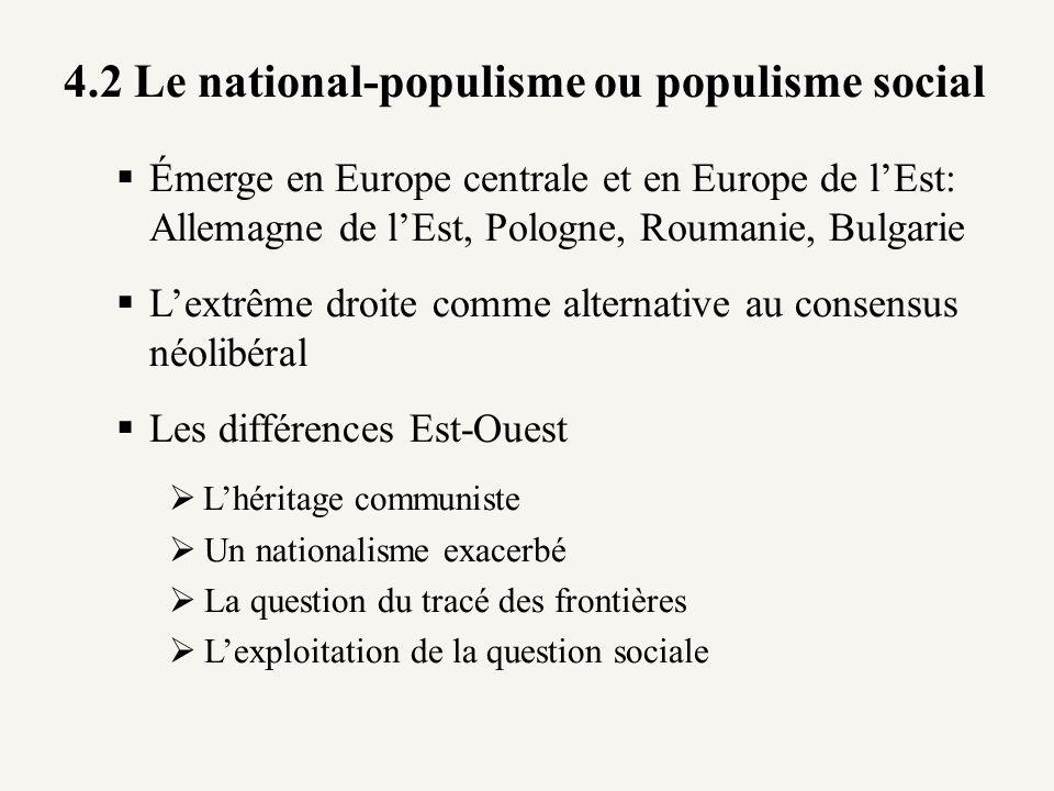 4.2 Le national-populisme ou populisme social