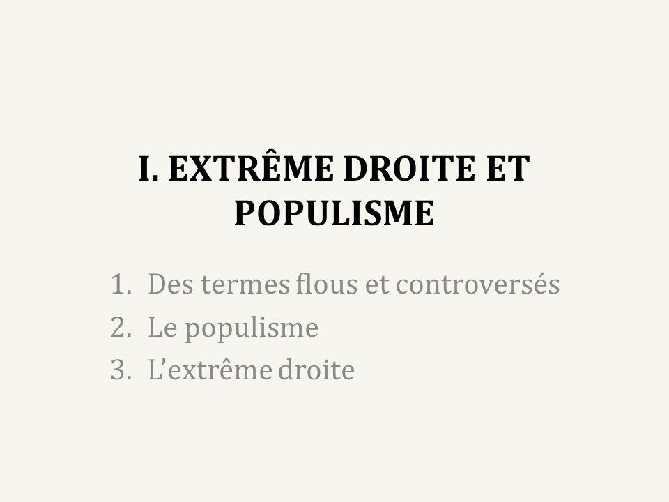 I. EXTRÊME DROITE ET POPULISME