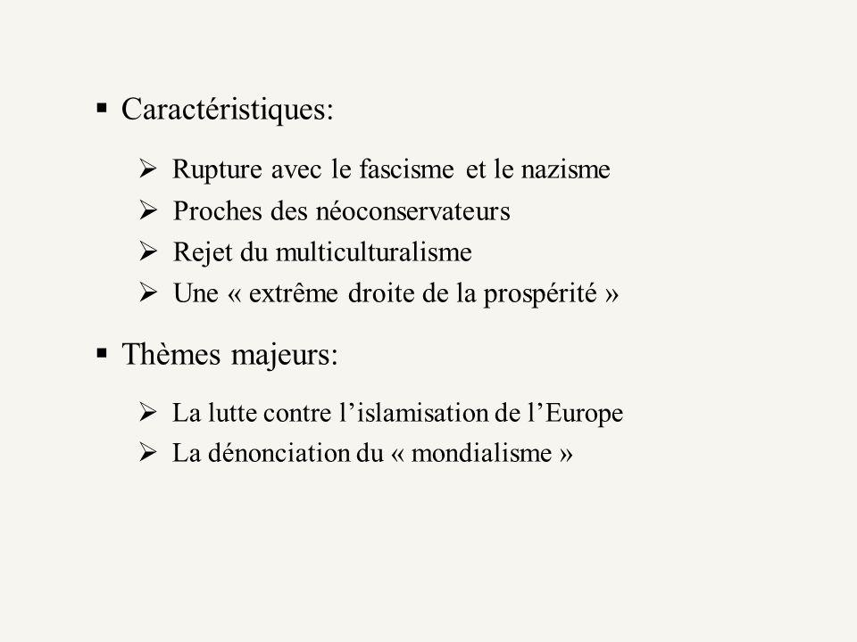 Caractéristiques: Thèmes majeurs: Proches des néoconservateurs