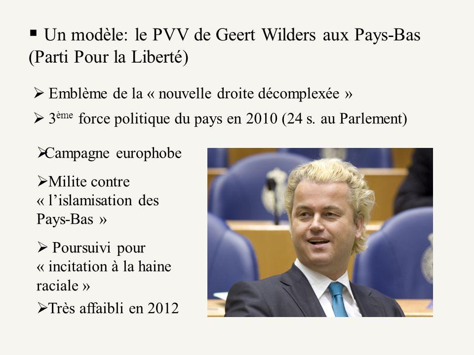 Un modèle: le PVV de Geert Wilders aux Pays-Bas (Parti Pour la Liberté)