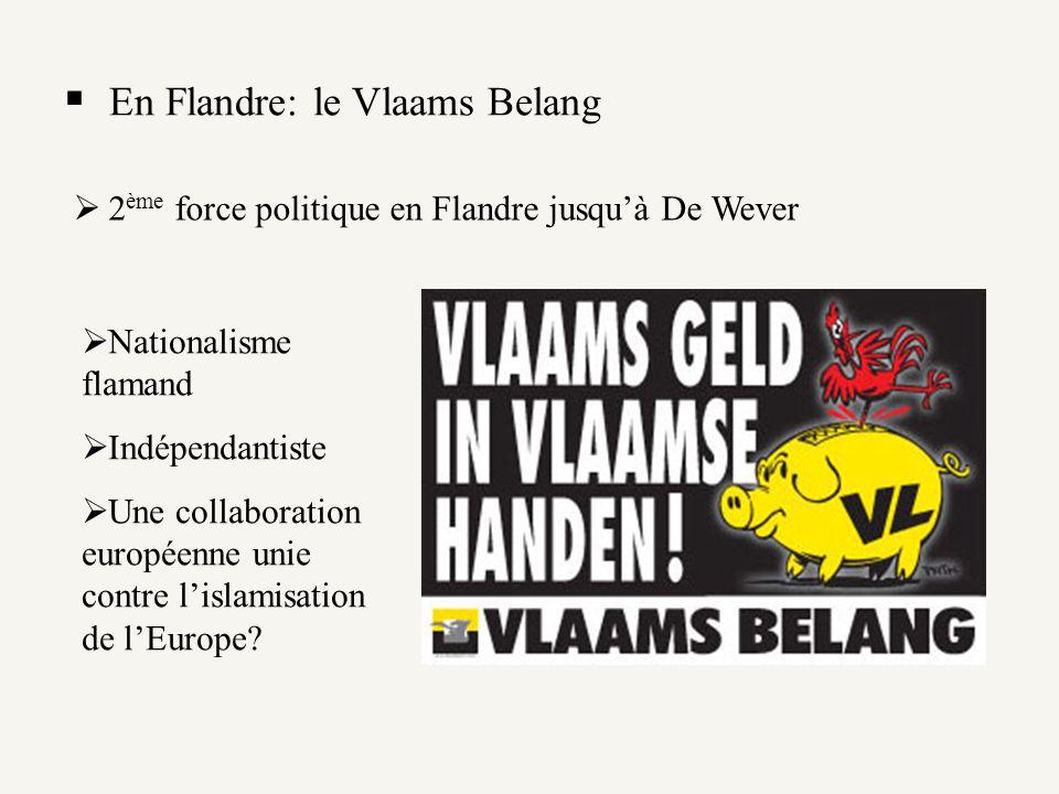En Flandre: le Vlaams Belang