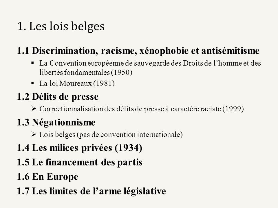 1. Les lois belges 1.1 Discrimination, racisme, xénophobie et antisémitisme.