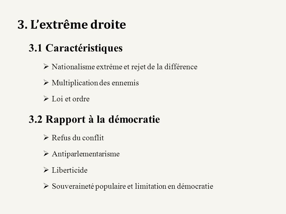 3. L'extrême droite 3.1 Caractéristiques 3.2 Rapport à la démocratie