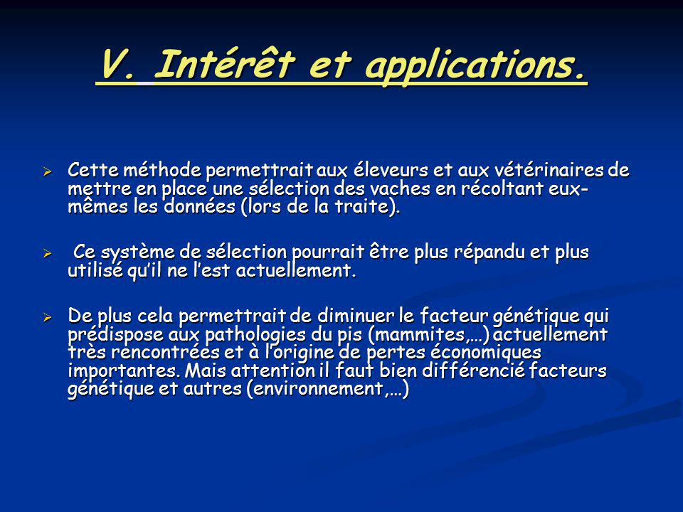 V. Intérêt et applications.