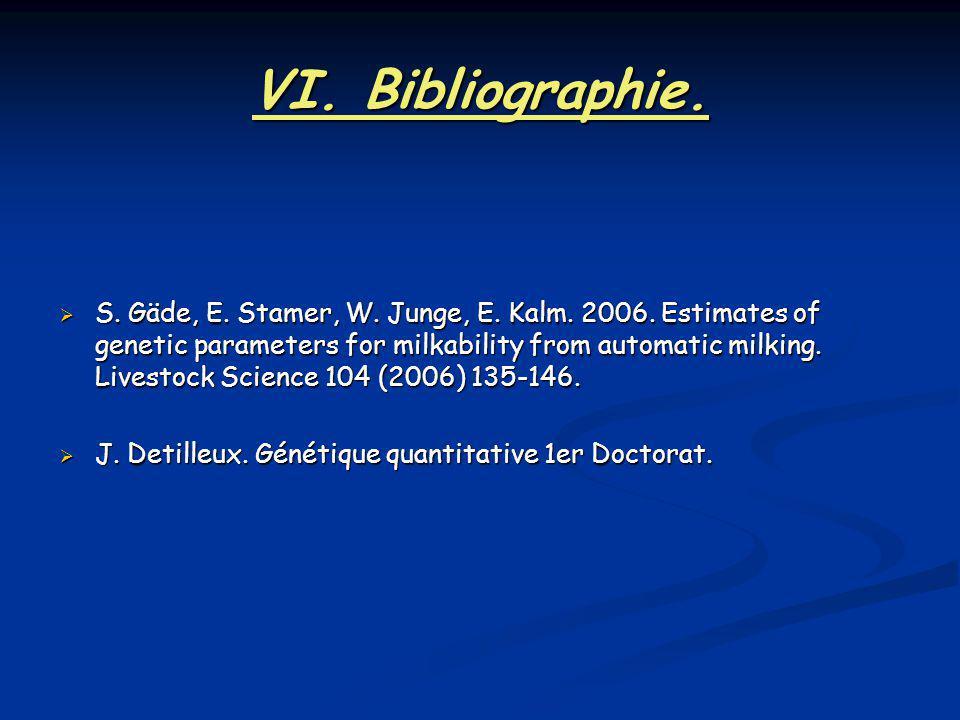 VI. Bibliographie.