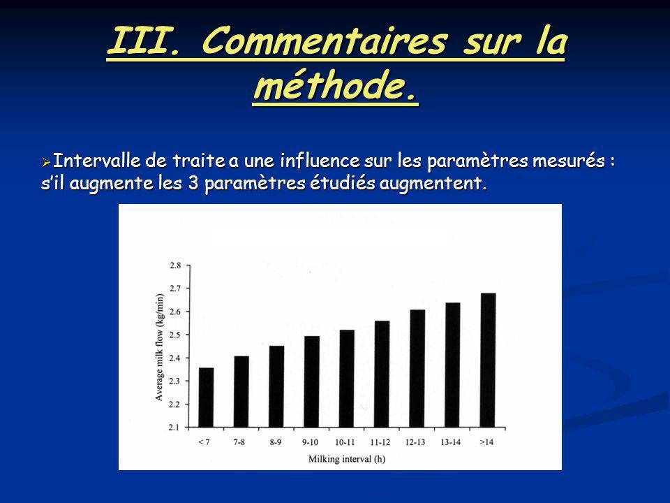 III. Commentaires sur la méthode.