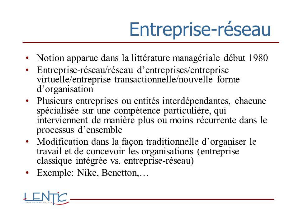 Entreprise-réseau Notion apparue dans la littérature managériale début 1980.