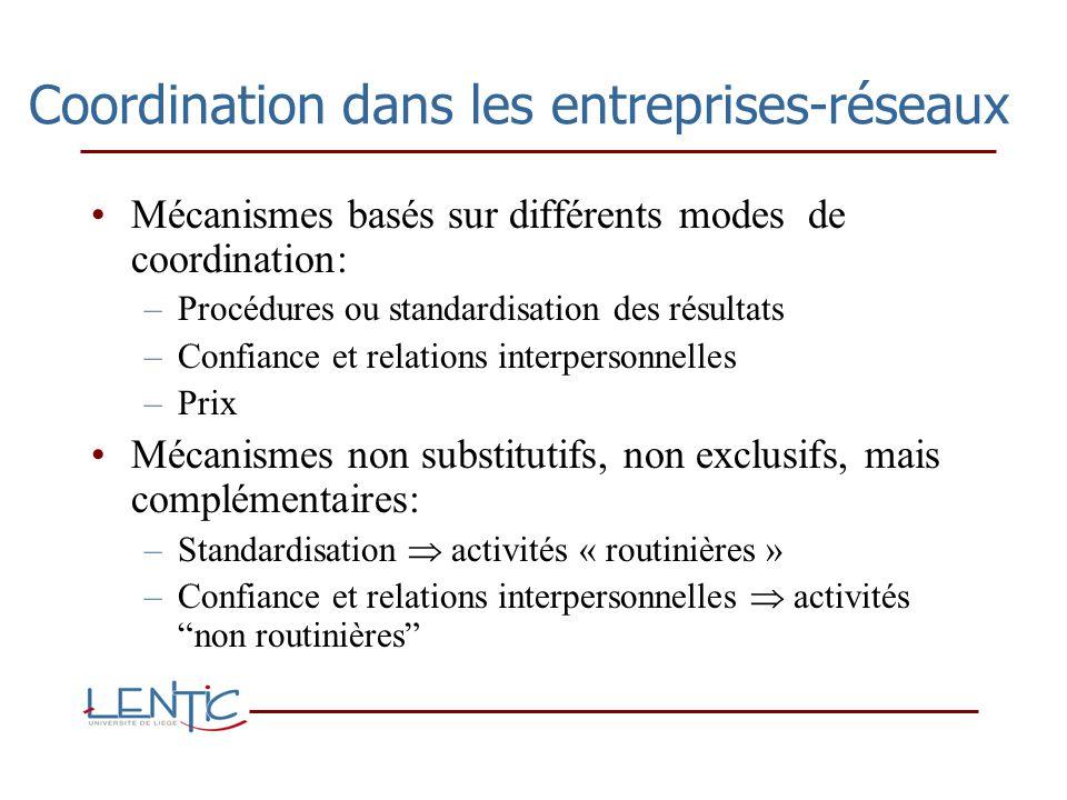 Coordination dans les entreprises-réseaux