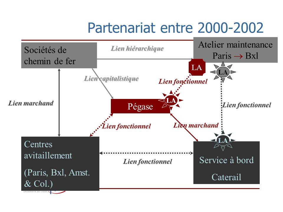 Atelier maintenance Paris  Bxl