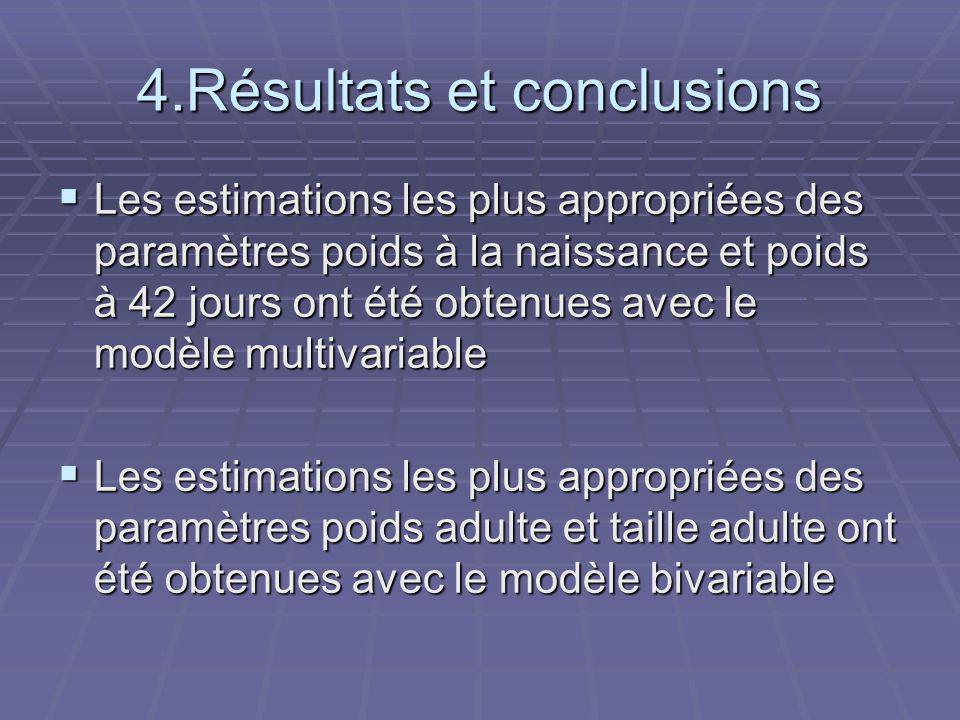 4.Résultats et conclusions