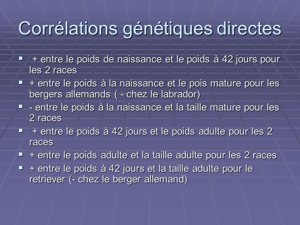 Corrélations génétiques directes