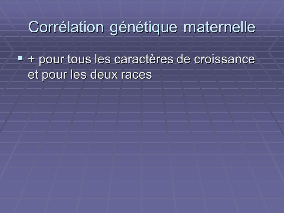 Corrélation génétique maternelle