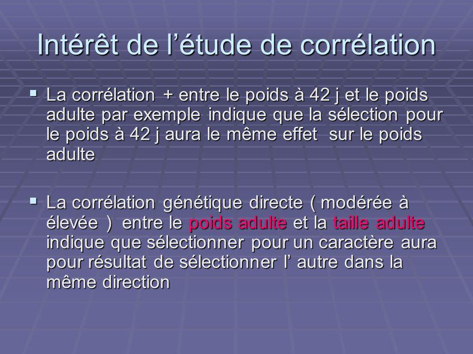 Intérêt de l'étude de corrélation