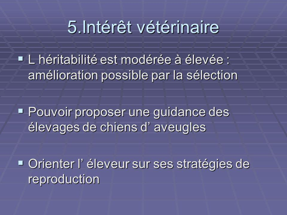 5.Intérêt vétérinaire L héritabilité est modérée à élevée : amélioration possible par la sélection.