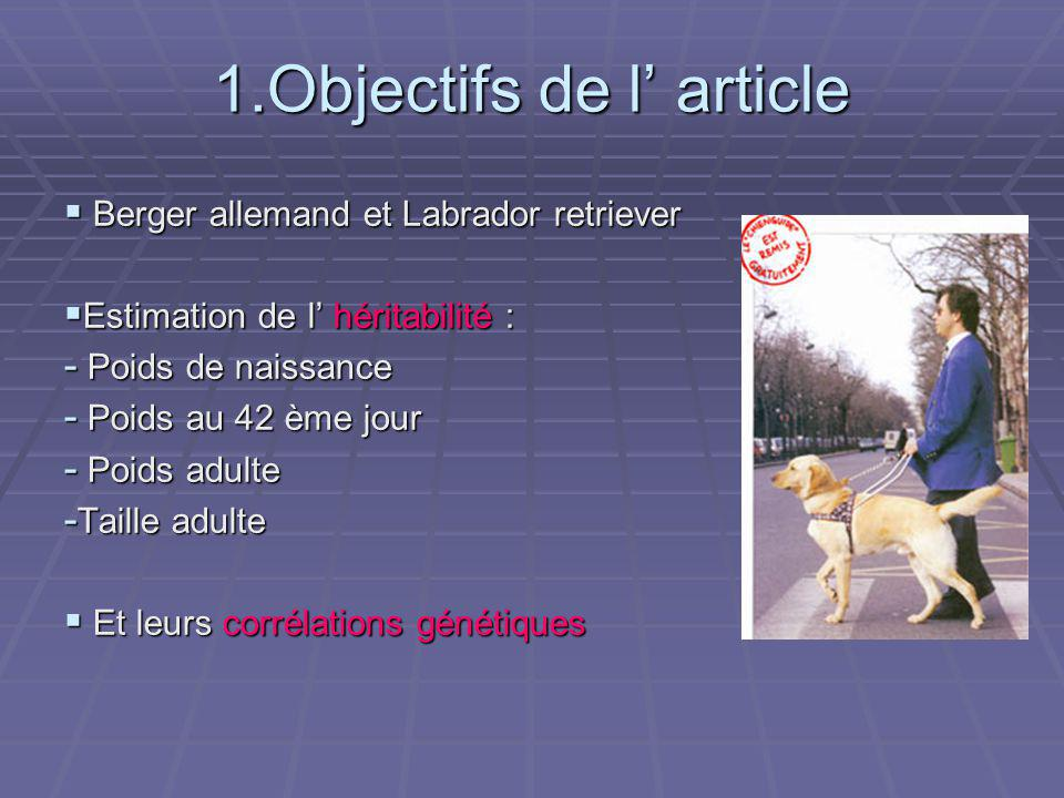 1.Objectifs de l' article