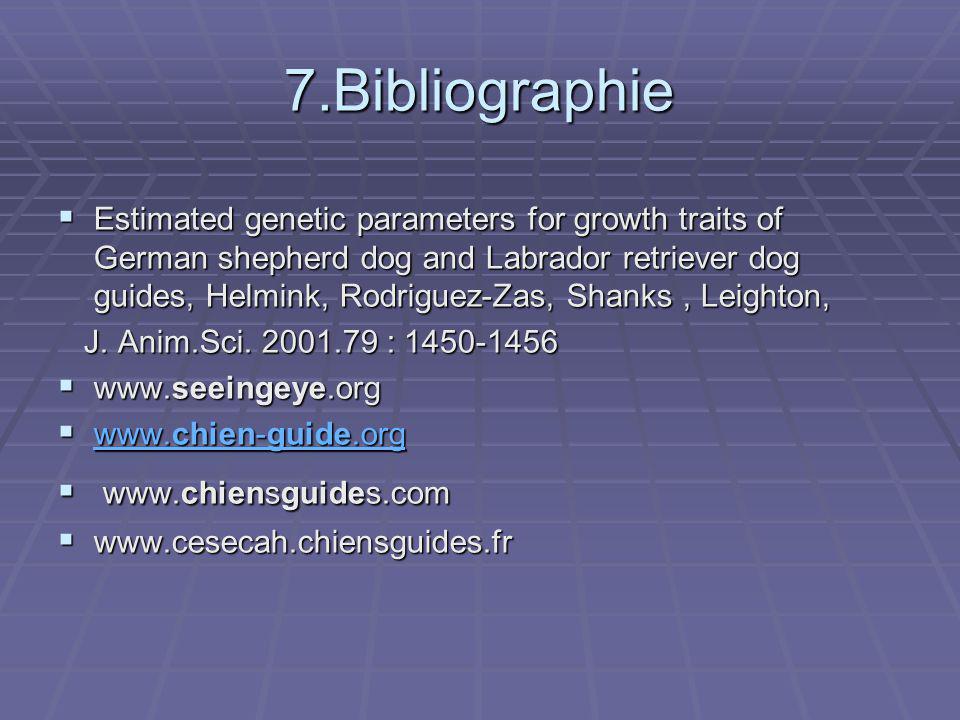 7.Bibliographie