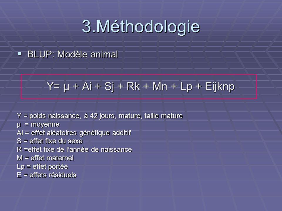 Y= μ + Ai + Sj + Rk + Mn + Lp + Eijknp