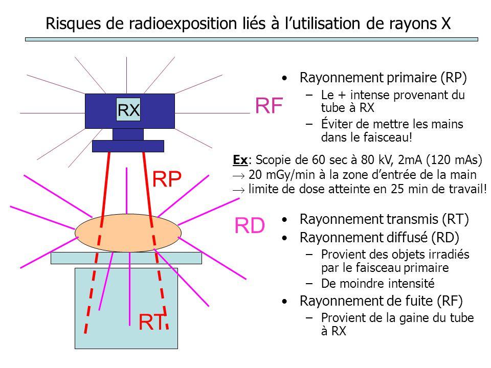 Risques de radioexposition liés à l'utilisation de rayons X