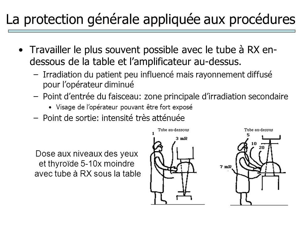 La protection générale appliquée aux procédures