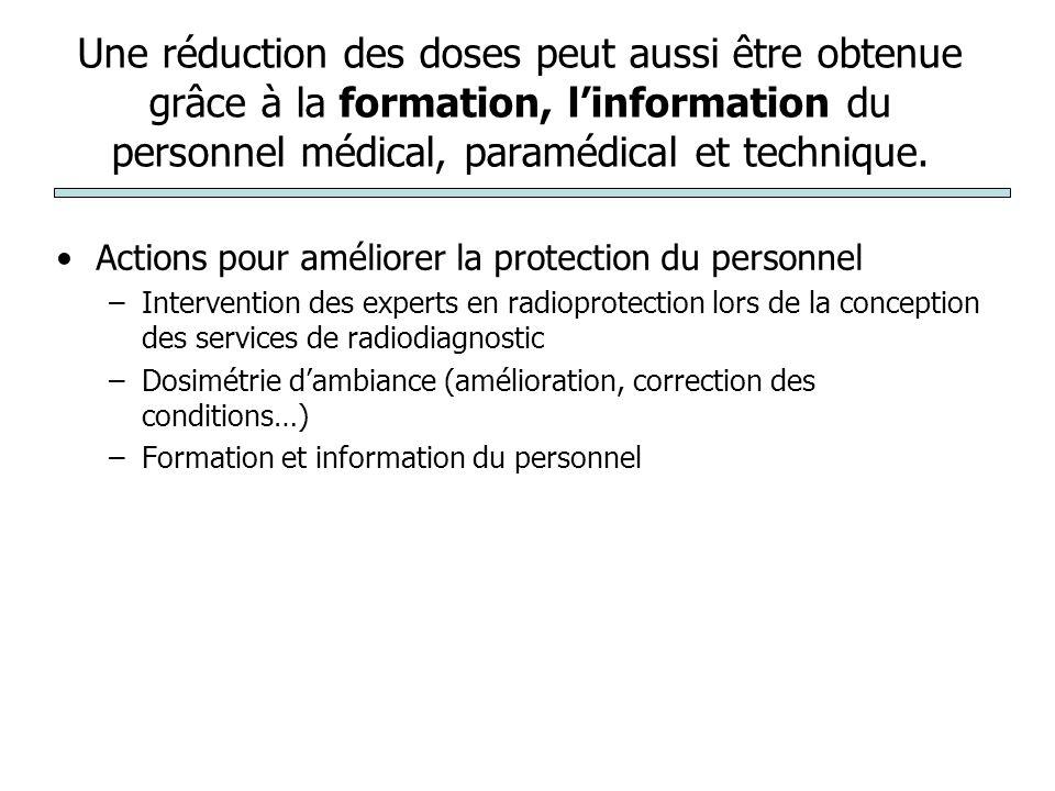 Une réduction des doses peut aussi être obtenue grâce à la formation, l'information du personnel médical, paramédical et technique.