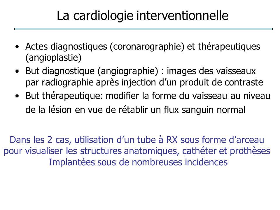La cardiologie interventionnelle