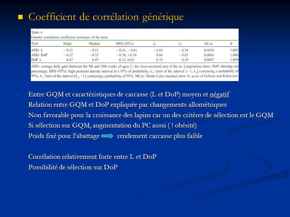 Coefficient de corrélation génétique