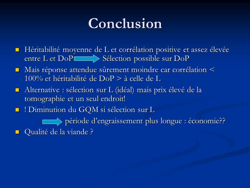 Conclusion Héritabilité moyenne de L et corrélation positive et assez élevée entre L et DoP Sélection possible sur DoP.