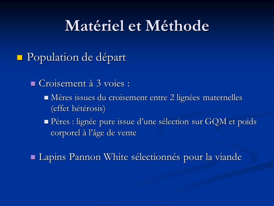 Matériel et Méthode Population de départ Croisement à 3 voies :