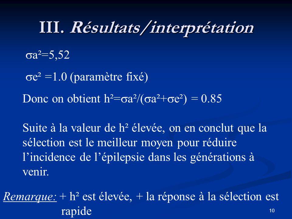 III. Résultats/interprétation
