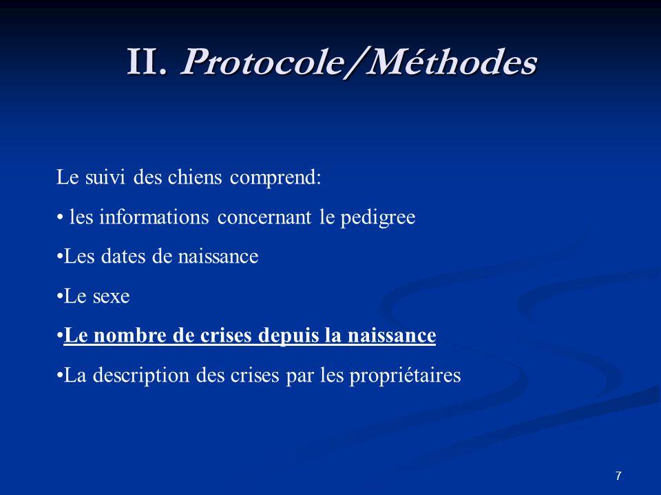 II. Protocole/Méthodes