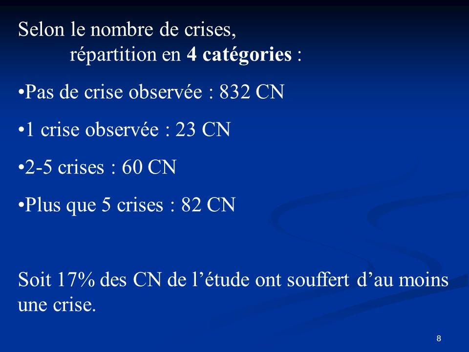 Selon le nombre de crises, répartition en 4 catégories :