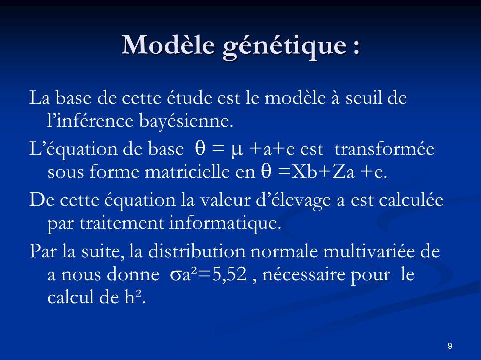 Modèle génétique : La base de cette étude est le modèle à seuil de l'inférence bayésienne.