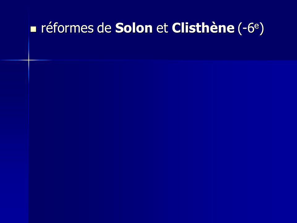réformes de Solon et Clisthène (-6e)
