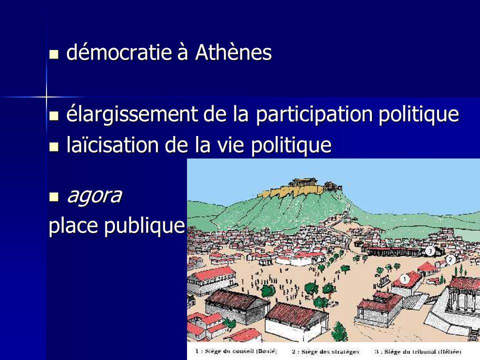 démocratie à Athènes élargissement de la participation politique. laïcisation de la vie politique.