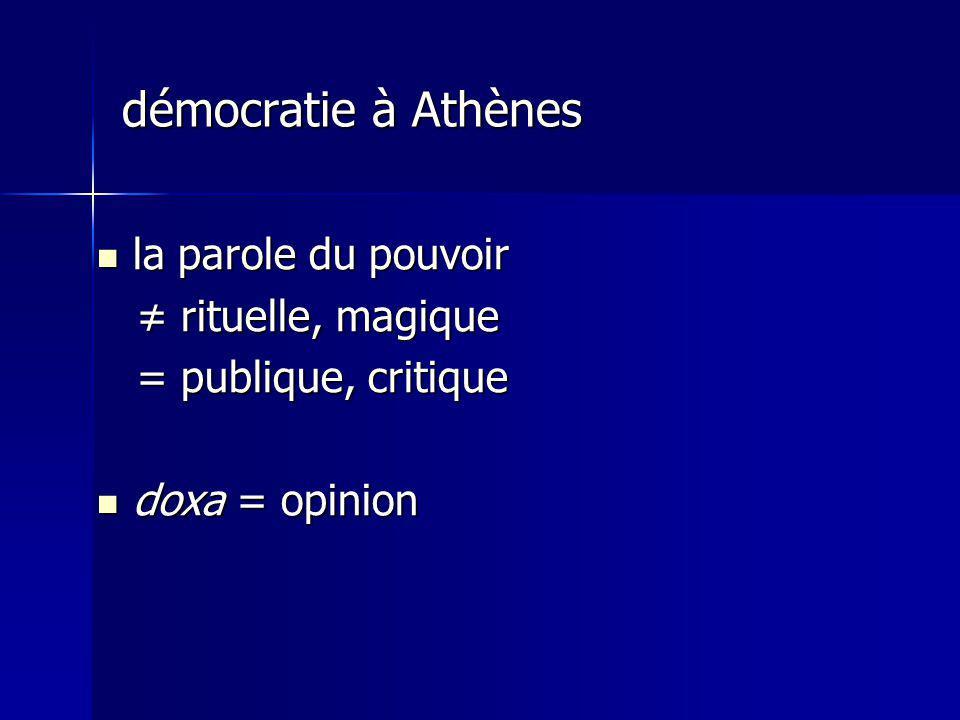 démocratie à Athènes la parole du pouvoir ≠ rituelle, magique