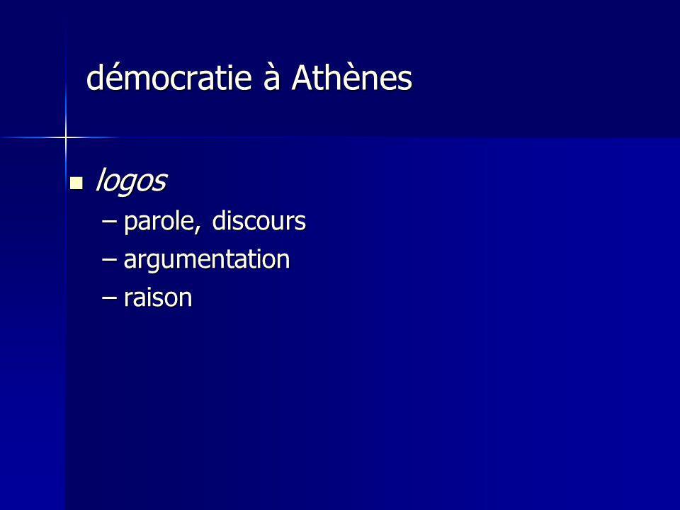démocratie à Athènes logos parole, discours argumentation raison